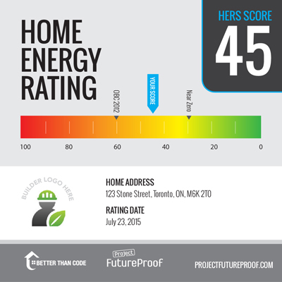 home-energy-rating-2-400